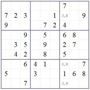 Diagram 4 – Sudoku Solving Techniques